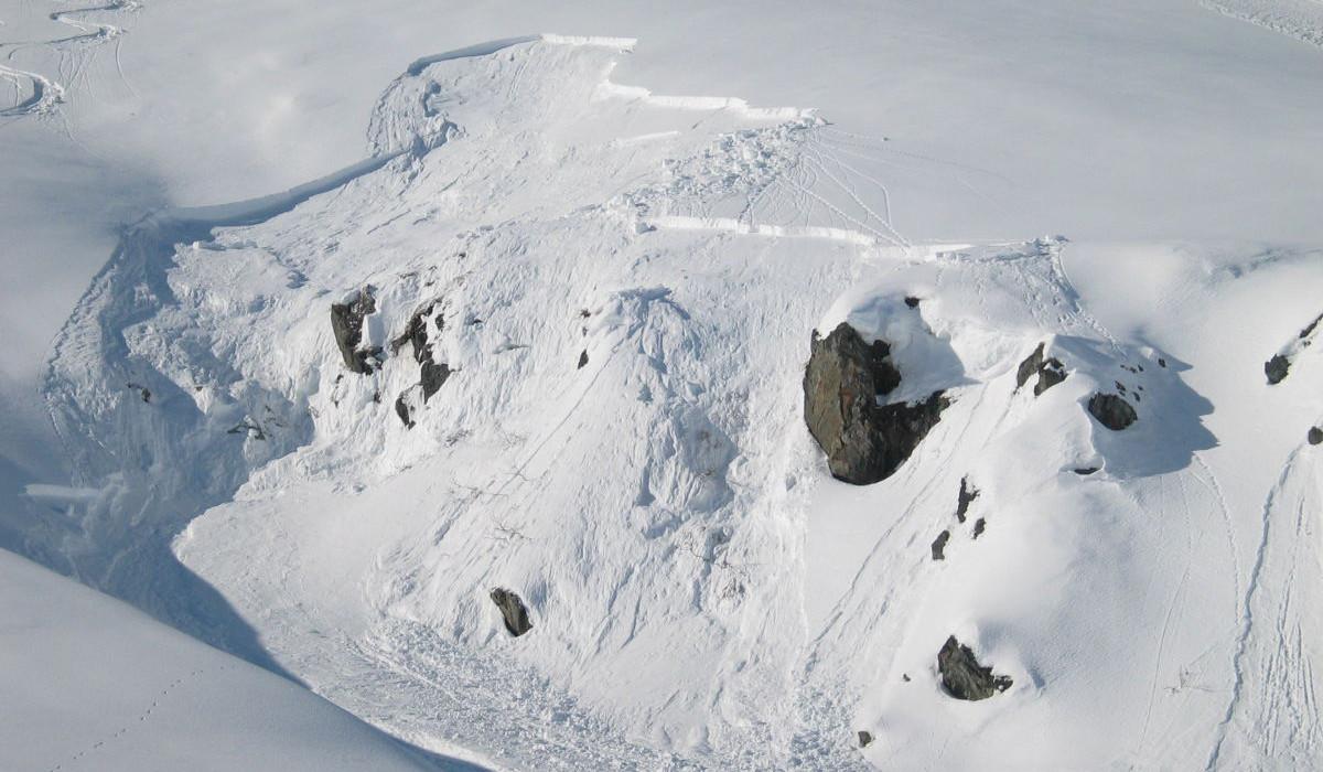 Avalanche Fundamentals